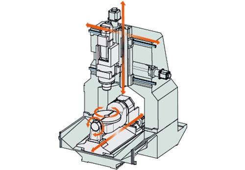 CV5 500 machine diagram